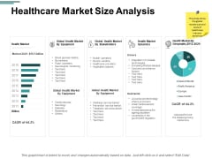 Healthcare Market Size Analysis Ppt PowerPoint Presentation Inspiration Outfit