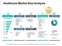 Healthcare Market Size Analysis Ppt PowerPoint Presentation Slides Ideas