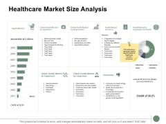 Healthcare Market Size Analysis Ppt PowerPoint Presentation Summary Examples