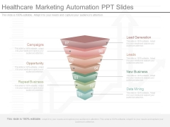 Healthcare Marketing Automation Ppt Slides
