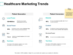 Healthcare Marketing Trends Ppt PowerPoint Presentation Icon Pictures