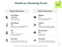 Healthcare Marketing Trends Ppt PowerPoint Presentation Inspiration Grid
