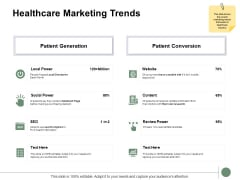 Healthcare Marketing Trends Ppt PowerPoint Presentation Slides