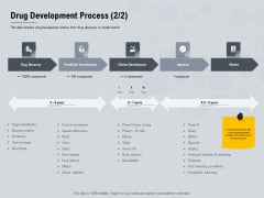 Healthcare Merchandising Drug Development Process Target Ppt Icon Tips PDF
