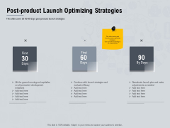 Healthcare Merchandising Post Product Launch Optimizing Strategies Ppt Icon Guidelines PDF