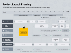 Healthcare Merchandising Product Launch Planning Ppt Icon Graphic Images PDF