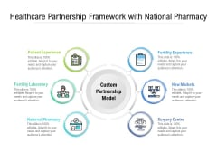 Healthcare Partnership Framework With National Pharmacy Ppt PowerPoint Presentation Ideas Format Ideas PDF
