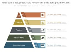 Healthcare Strategy Example Powerpoint Slide Background Picture