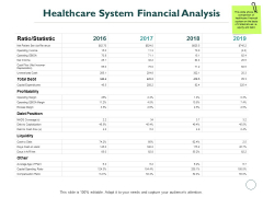 Healthcare System Financial Analysis Ppt PowerPoint Presentation Ideas Example Topics