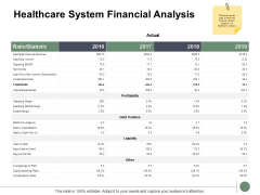 Healthcare System Financial Analysis Ppt PowerPoint Presentation Ideas Samples