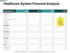 Healthcare System Financial Analysis Ppt PowerPoint Presentation Infographic Template Deck