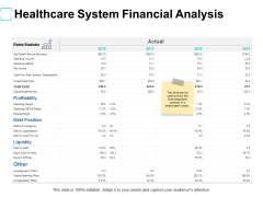 Healthcare System Financial Analysis Ppt PowerPoint Presentation Layouts Mockup