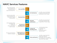 Heating Ventilation And Air Conditioning Installation HAVC Services Features Ppt Show Graphics Design PDF