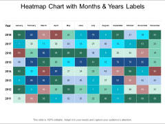 Heatmap Chart With Months And Years Labels Ppt PowerPoint Presentation Ideas Tips