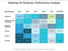 Heatmap For Business Performance Analysis Ppt PowerPoint Presentation Slides Outline