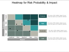 Heatmap For Risk Probability And Impact Ppt PowerPoint Presentation Files
