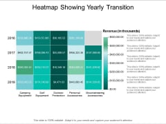 Heatmap Showing Yearly Transition Ppt PowerPoint Presentation Icon File Formats