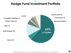 Hedge Fund Investment Portfolio Contribution Ppt PowerPoint Presentation Inspiration Clipart