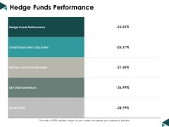 Hedge Funds Performance Ppt Powerpoint Presentation Styles Slide Download