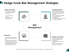 Hedge Funds Risk Management Strategies Ppt Powerpoint Presentation Model Example