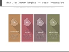 Help Desk Diagram Template Ppt Sample Presentations
