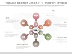 Help Desk Integration Diagram Ppt Powerpoint Templates