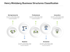 Henry Mintzberg Business Structures Classification Ppt PowerPoint Presentation File Influencers