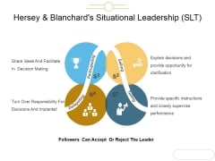 Hersey And Blanchards Situational Leadership Slt Ppt PowerPoint Presentation Inspiration Introduction