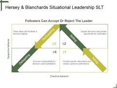 Hersey And Blanchards Situational Leadership Slt Ppt PowerPoint Presentation Shapes