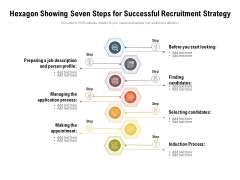 Hexagon Showing Seven Steps For Successful Recruitment Strategy Ppt PowerPoint Presentation Gallery Clipart Images PDF