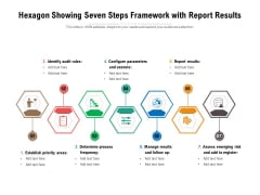 Hexagon Showing Seven Steps Framework With Report Results Ppt PowerPoint Presentation File Model PDF