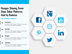 Hexagon Showing Seven Steps Online Platforms Used By Business Ppt PowerPoint Presentation Diagram Templates PDF