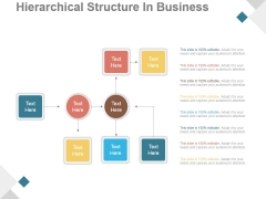 Hierarchical Structure In Business Ppt PowerPoint Presentation Outline