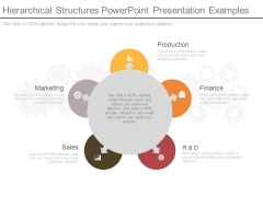 Hierarchical Structures Powerpoint Presentation Examples