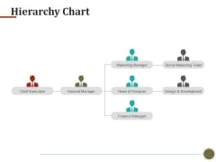 Hierarchy Chart Ppt PowerPoint Presentation Styles Files
