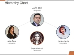 Hierarchy Chart Ppt PowerPoint Presentation Summary Deck