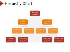 Hierarchy Chart Ppt PowerPoint Presentation Summary Ideas