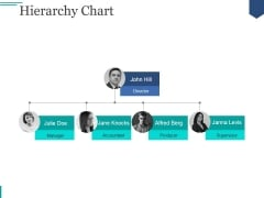 Hierarchy Chart Ppt PowerPoint Presentation Themes