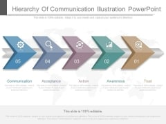 Hierarchy Of Communication Illustration Powerpoint