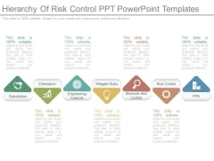 Hierarchy Of Risk Control Ppt Powerpoint Templates