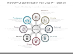 Hierarchy Of Staff Motivation Plan Good Ppt Example