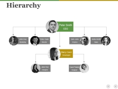 Hierarchy Ppt PowerPoint Presentation Gallery Elements