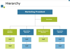 Hierarchy Ppt PowerPoint Presentation Slides Format