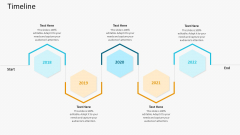 High Employee Attrition Rate In IT Firm Case Competition Timeline Infographics PDF