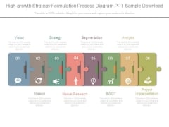 High Growth Strategy Formulation Process Diagram Ppt Sample Download