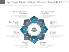 High Level Data Strategic Decision Example Of Ppt