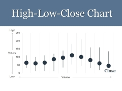 High Low Close Chart Ppt PowerPoint Presentation Icon Background Images