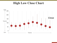 High Low Close Chart Ppt PowerPoint Presentation Styles Display