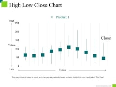 High Low Close Chart Ppt PowerPoint Presentation Styles Information