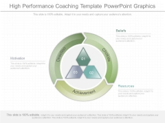 High Performance Coaching Template Powerpoint Graphics